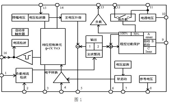 U2010B相位控制電路的數據手冊免費下載