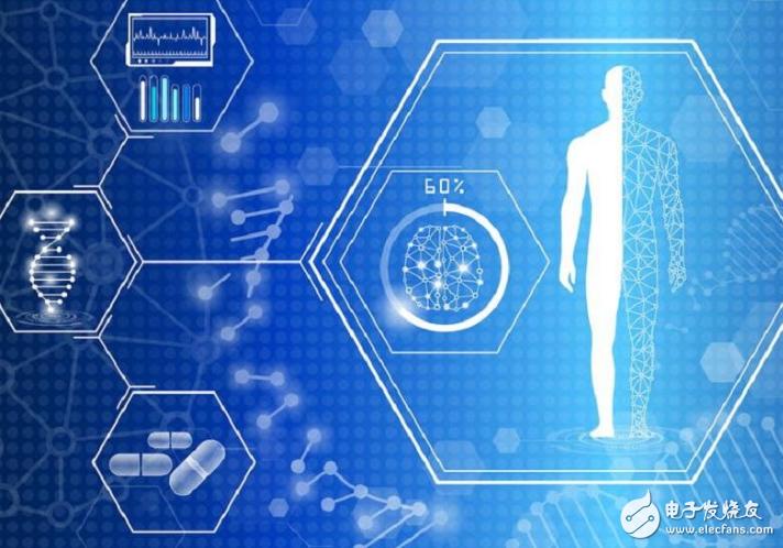 索尼成立Sony AI部门 推动人工智能的基础研究和开发