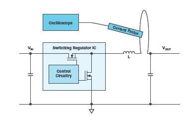 开关电源中测量电感电流的最佳方法