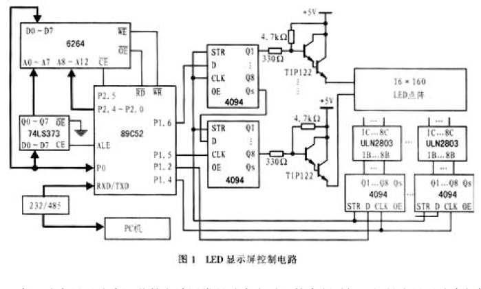 如何使用单片机实现LED显示屏动态显示和远程监控详细方法说明