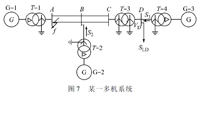 如何使用Matlab進行電力系統暫態穩定的仿真實驗