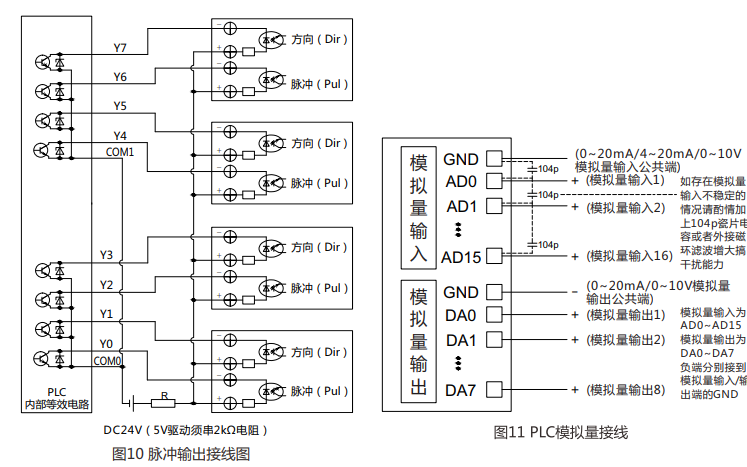 EX3G系列触摸屏PLC一体机用户手册免费下载
