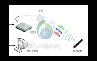 完整的RFID系统的结构是怎样的