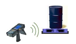 危险废物综合处理如何运用上RFID技术