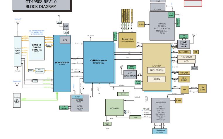 三星I9508智能手机的原厂维修原理图合集免费下载