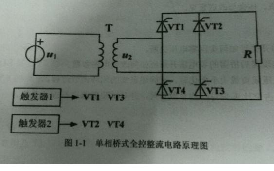 使用Matlab实现单相桥式全控整流电路的实验详细说明