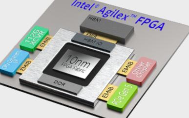 Agilex FPGA,現代FPGA技術的核心力量