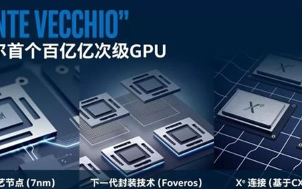 英特爾發布全新Xe架構GPU,7nm工藝專攻HPC/AI