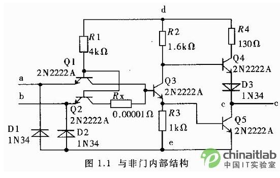 如何利用Protel99SE软件进行电路仿真设计