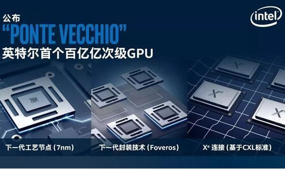 英特尔发布全新Xe架构GPU,7nm工艺专攻HPC/AI