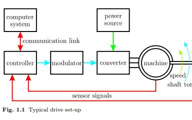 高级电机驱动PDF电子书免费下载