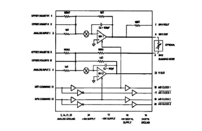 X射线和极紫外CCD的原理特性及不同的电路结构和形式对相机性能的影响