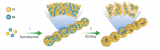 纳米笼催化剂保障燃料电池超长稳定运行时间