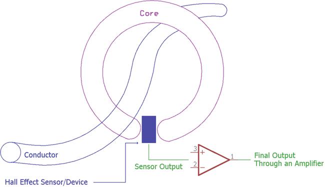 如何使用各種電流傳感技術測量電流