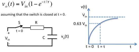 如何用微控制器测量电容