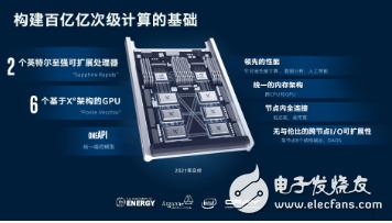 英特尔推出Xe架构GPU 专门针对高性能计算和人工智能加速进行优化