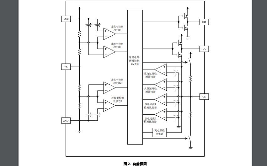 ZCC2122双节锂电池保护芯片的数据手册免费下载