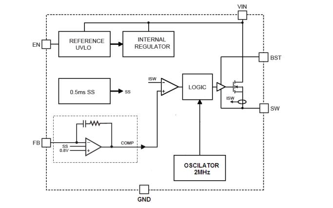 ZCC2451降压型电源的数据手册免费下载