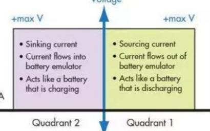 BMS选用什么样的电池模拟器,有什么要求吗