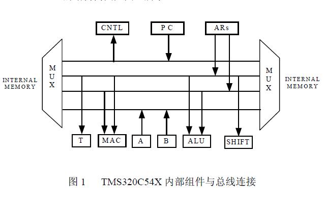 华为硬件工程师手册PDF教程合集