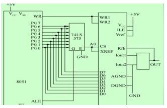 51单片机三种模拟串口的设计方案解析