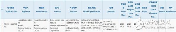 小米5G Redmi K30通过3C认证,首款采...