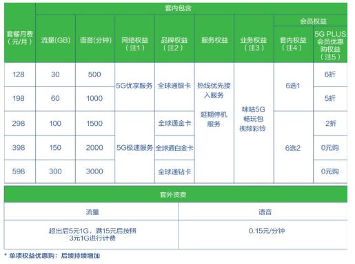 中国移动正式开启了三大品牌焕新升级行动