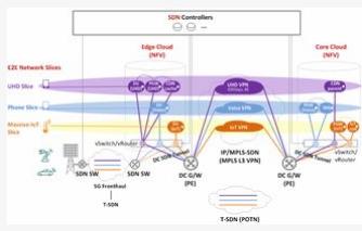 中兴通讯携手广东移动和腾讯开通了B2B2C端到端...