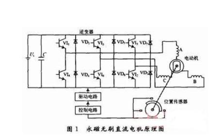 永磁电机技术设计与应用第三版PDF电子书免费下载