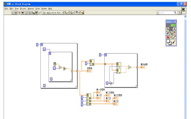 使用FPGA ARM实现图形化程序设计与实践的三个实验详细说明