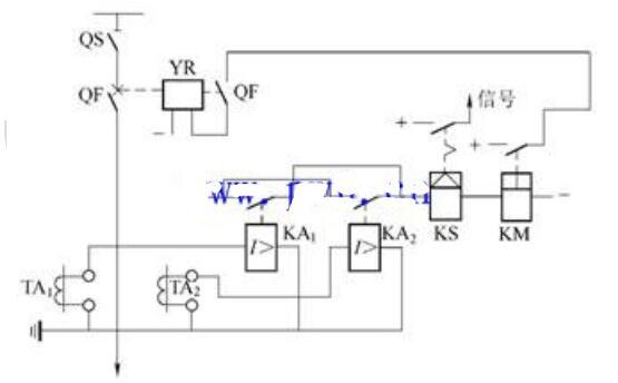 电流速断保护的特点是什么