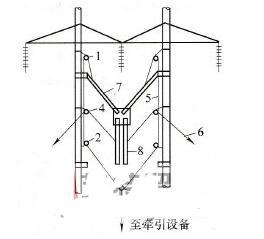 電力架空線路的更換方法