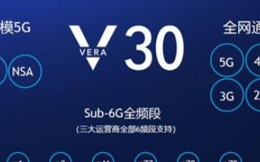 荣耀V30将支持双模5G功能,视频聊天流畅度非凡一般