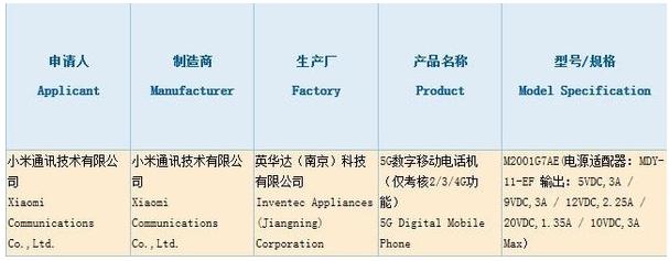 小米5G新机Redmi K30已通过国家质量认证...