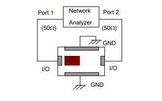 BF2012系列多层片式带通滤波器的数据手册免费下载