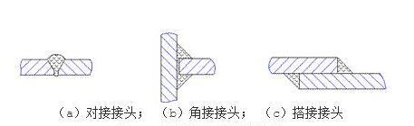 焊接接头形式图_焊接接头形?#25509;?#21738;几种
