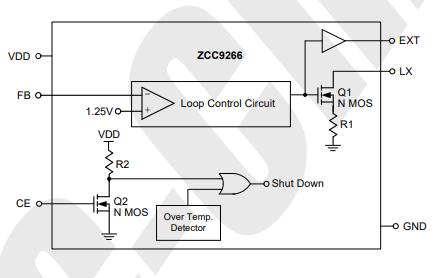 ZCC9266小封装高效率升压型DCDC变换器的数据手册