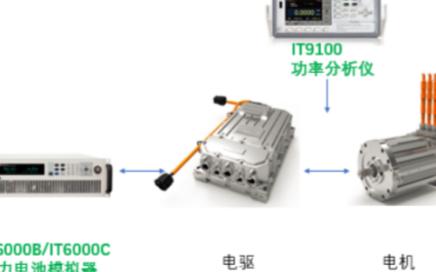 电池模拟器在新能源汽车系统中的应用