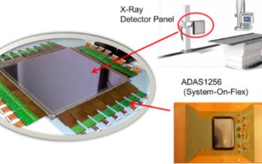 高性能模擬技術開啟高分辨率圖像醫療診斷時代