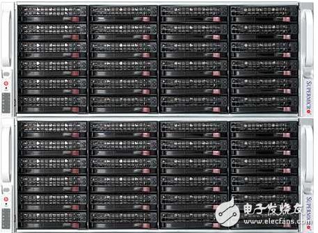 企业存储NAS / iSCSI SAN / SSD阵容更新 以获得超过1PB的数据空间