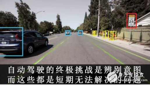 自动驾驶是汽车工业的梦想 完成最终蜕变或在15年...
