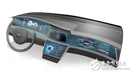 车载显示屏的多种玩法,智联时代你的汽车需要那种?