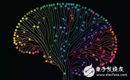 在腦機接口技術的背后 人工智能扮演著非常重要的角...