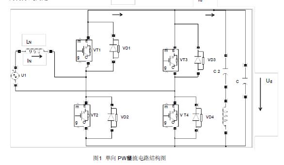 设计两电平PWM整流电路和控制系统仿真
