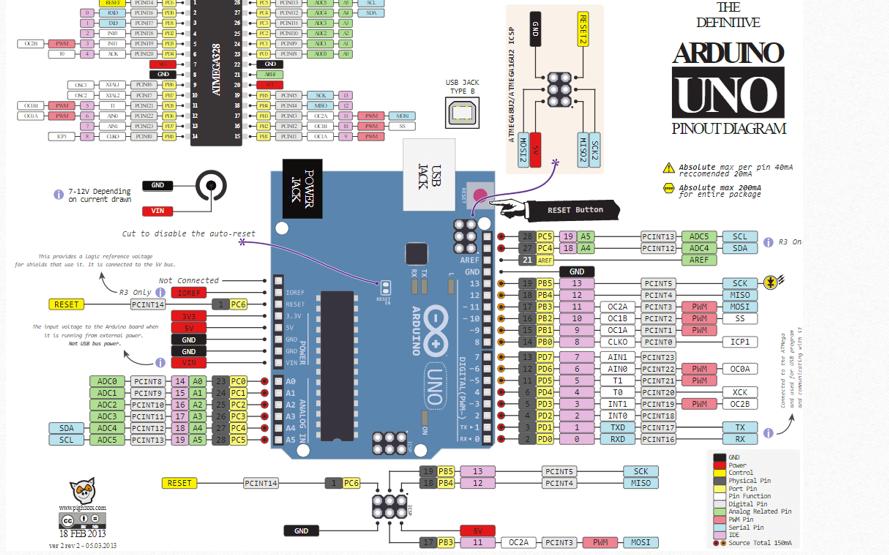 什么是Arduino?Arduino的入门教程免费下载