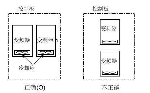 LS的iS5变频器的中文使用手册免费下载
