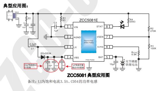 ZCC5081E升压充电管理芯片的数据手册免费下载
