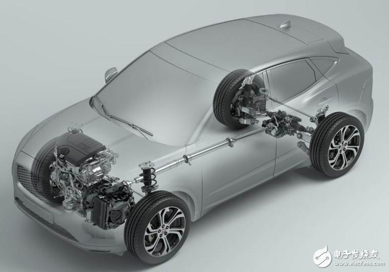 JLR正在筹划开发基于BMW平台的小型SUV