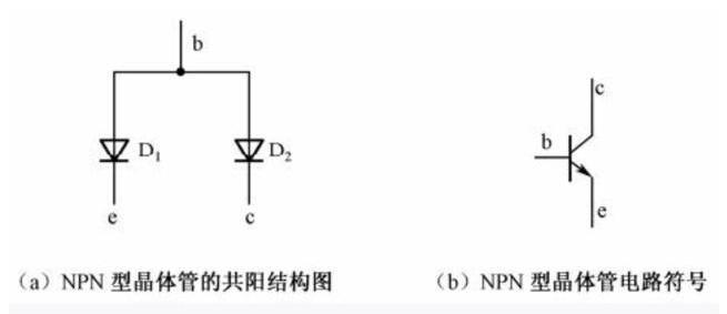 一文详解双极性三极管