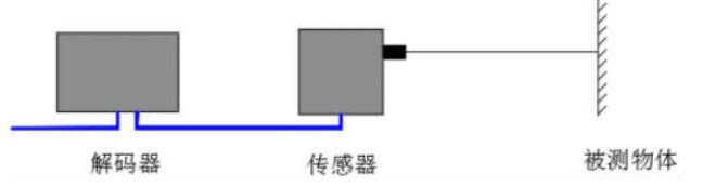 拉绳位移传感器安装_拉绳位移传感器使用方法